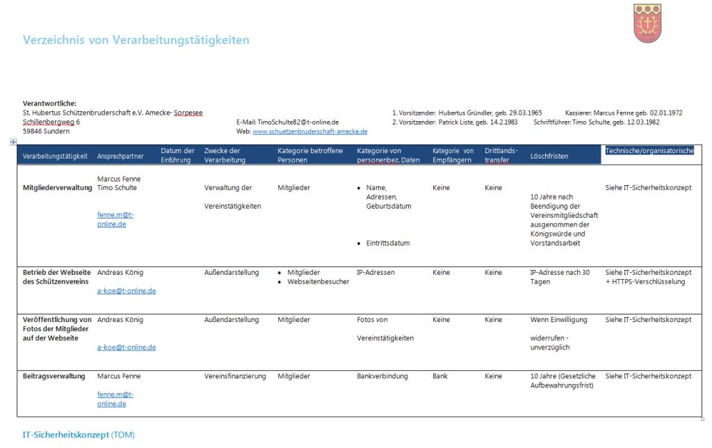 2018-06-12 20_26_49-SchuetzenAmeckeVerzeichnis der Verfahren